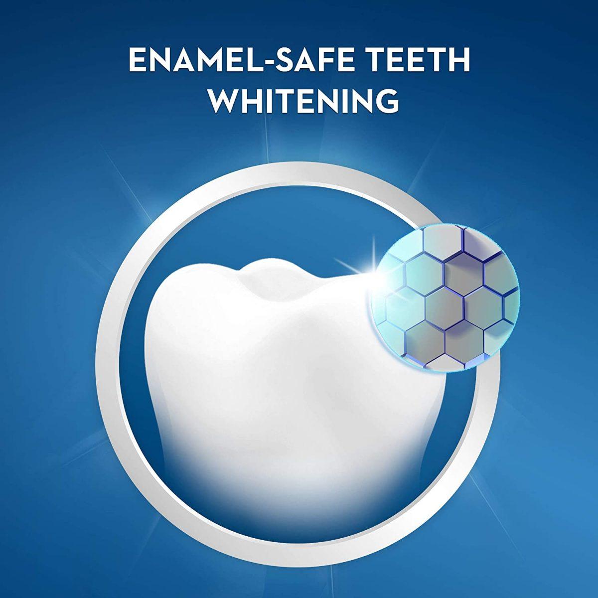 избелване на чувствителни зъби